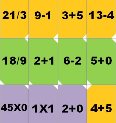 UNO mathématique